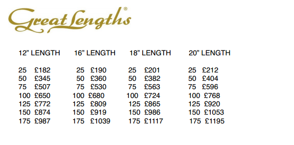 hair extensions lengths and prices